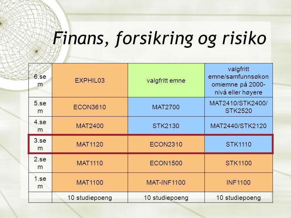 Finans, forsikring og risiko 6.se m EXPHIL03valgfritt emne valgfritt emne/samfunnsøkon omiemne på 2000- nivå eller høyere 5.se m ECON3610MAT2700 MAT2410/STK2400/ STK2520 4.se m MAT2400STK2130MAT2440/STK2120 3.se m MAT1120ECON2310STK1110 2.se m MAT1110ECON1500STK1100 1.se m MAT1100MAT-INF1100INF1100 10 studiepoeng