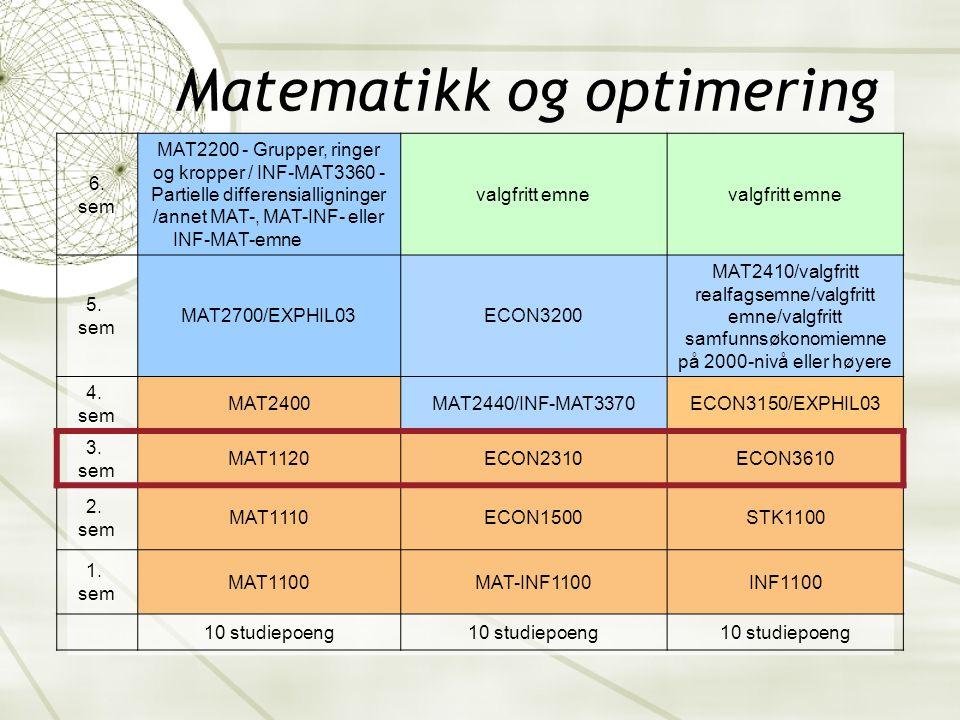 Matematikk og optimering 6.