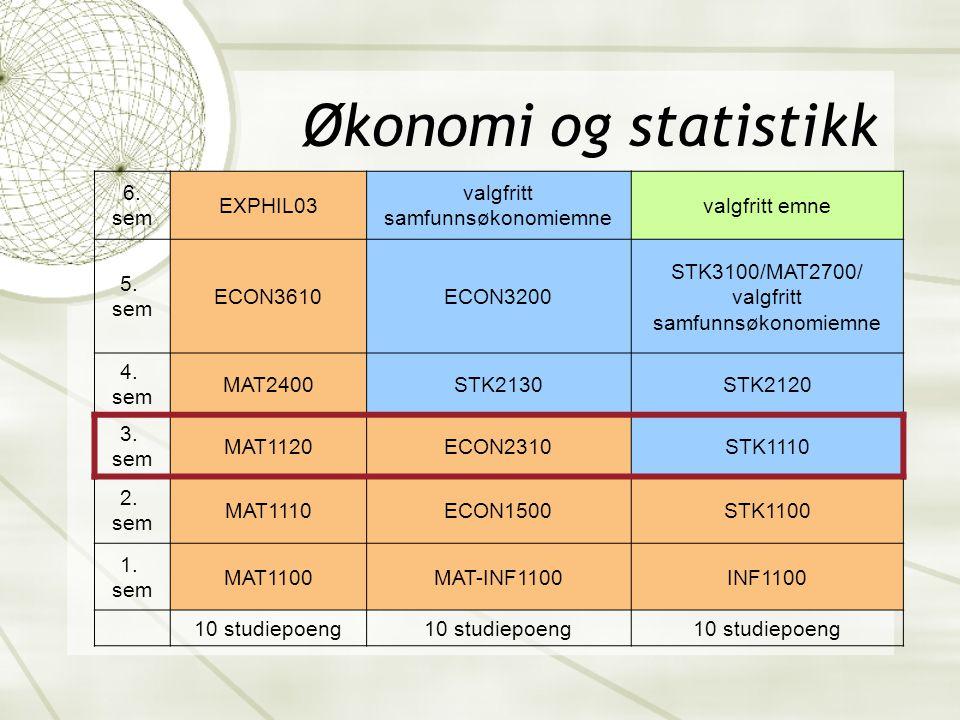 Økonomi og statistikk 6. sem EXPHIL03 valgfritt samfunnsøkonomiemne valgfritt emne 5.