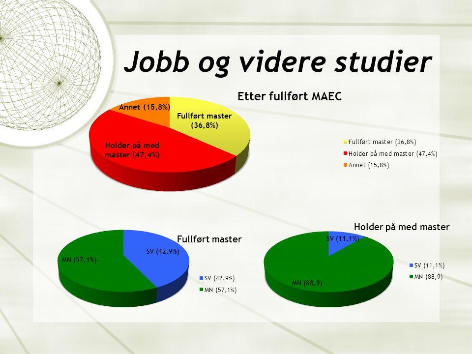 Jobb og videre studier