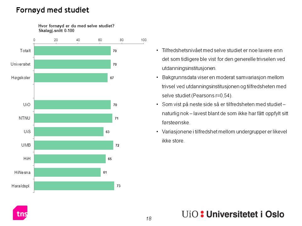 18 Fornøyd med studiet Tilfredshetsnivået med selve studiet er noe lavere enn det som tidligere ble vist for den generelle trivselen ved utdanningsinstitusjonen.