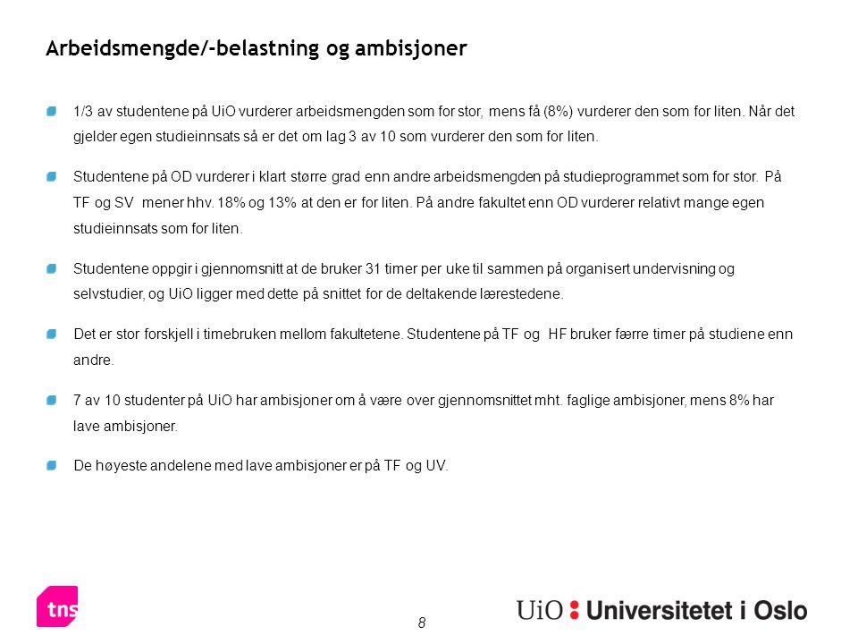 8 Arbeidsmengde/-belastning og ambisjoner 1/3 av studentene på UiO vurderer arbeidsmengden som for stor, mens få (8%) vurderer den som for liten. Når