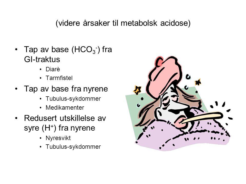 (videre årsaker til metabolsk acidose) Tap av base (HCO 3 - ) fra GI-traktus Diarè Tarmfistel Tap av base fra nyrene Tubulus-sykdommer Medikamenter Redusert utskillelse av syre (H + ) fra nyrene Nyresvikt Tubulus-sykdommer