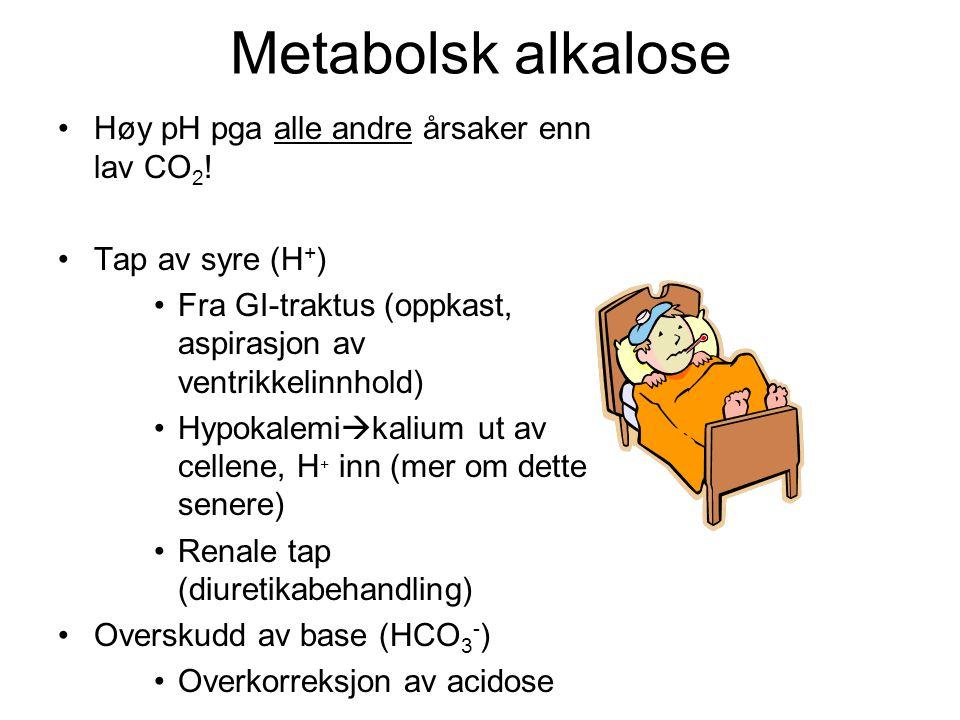 Metabolsk alkalose Høy pH pga alle andre årsaker enn lav CO 2 .