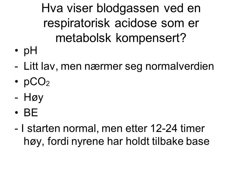 Hva viser blodgassen ved en respiratorisk acidose som er metabolsk kompensert.