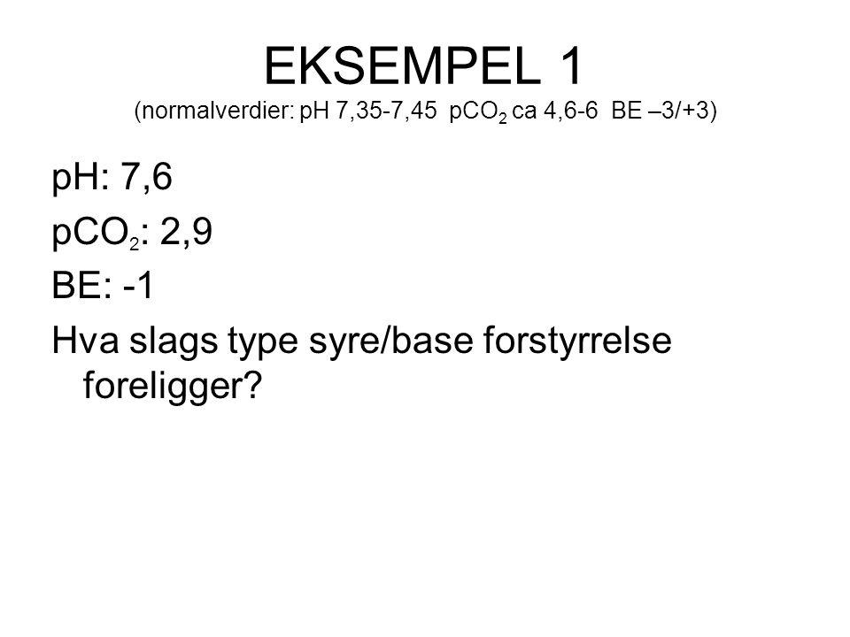 EKSEMPEL 1 (normalverdier: pH 7,35-7,45 pCO 2 ca 4,6-6 BE –3/+3) pH: 7,6 pCO 2 : 2,9 BE: -1 Hva slags type syre/base forstyrrelse foreligger?