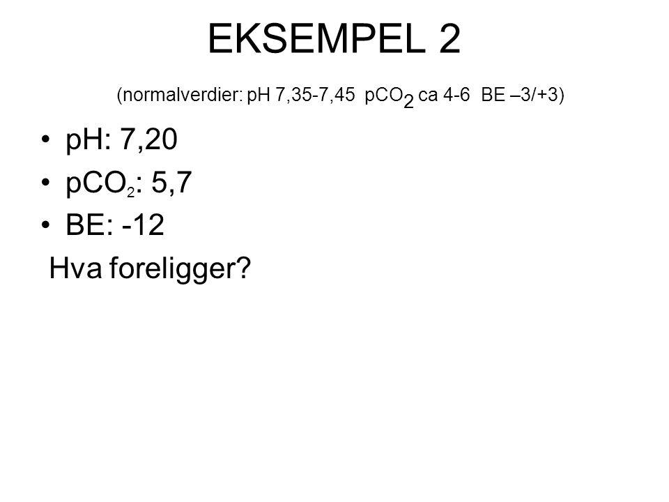 EKSEMPEL 2 (normalverdier: pH 7,35-7,45 pCO 2 ca 4-6 BE –3/+3) pH: 7,20 pCO 2 : 5,7 BE: -12 Hva foreligger?