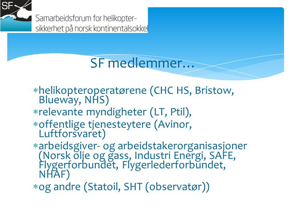  helikopteroperatørene (CHC HS, Bristow, Blueway, NHS)  relevante myndigheter (LT, Ptil),  offentlige tjenesteytere (Avinor, Luftforsvaret)  arbeidsgiver- og arbeidstakerorganisasjoner (Norsk olje og gass, Industri Energi, SAFE, Flygerforbundet, Flygerlederforbundet, NHAF)  og andre (Statoil, SHT (observatør)) SF medlemmer…