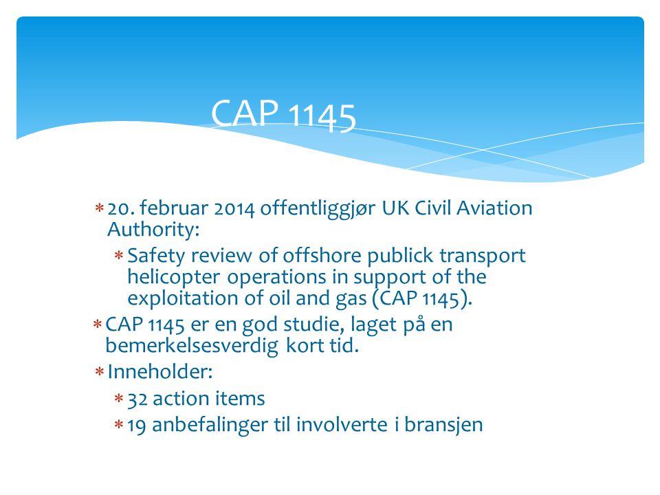 CAP 1145  20.