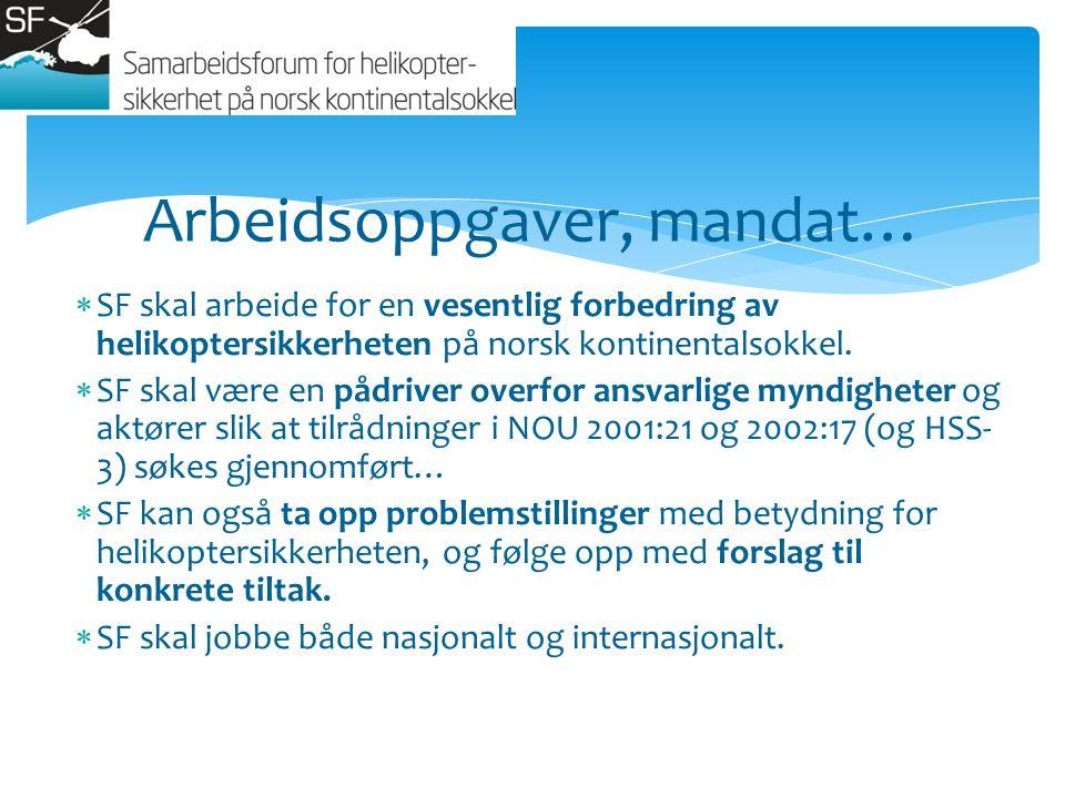  SF skal arbeide for en vesentlig forbedring av helikoptersikkerheten på norsk kontinentalsokkel.