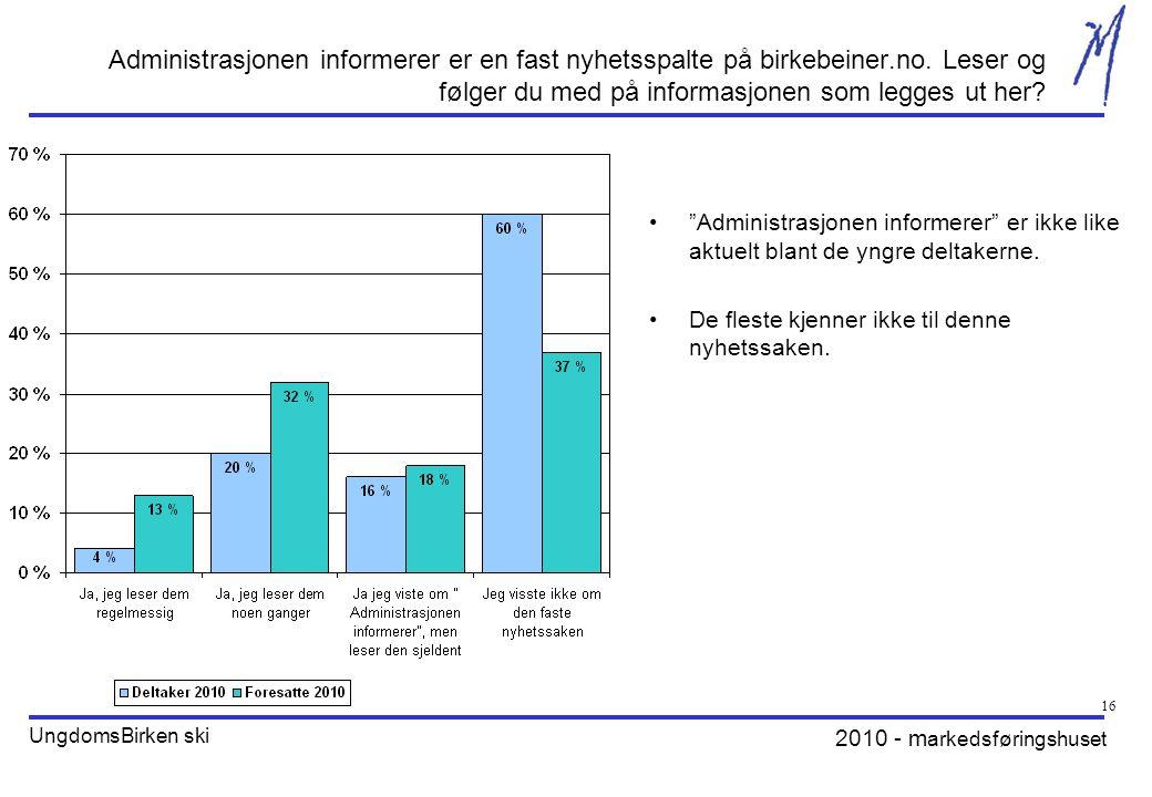 2010 - m arkedsføringshuset UngdomsBirken ski 16 Administrasjonen informerer er en fast nyhetsspalte på birkebeiner.no.