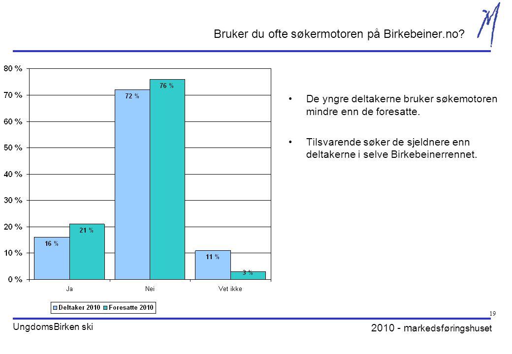 2010 - m arkedsføringshuset UngdomsBirken ski 19 Bruker du ofte søkermotoren på Birkebeiner.no.