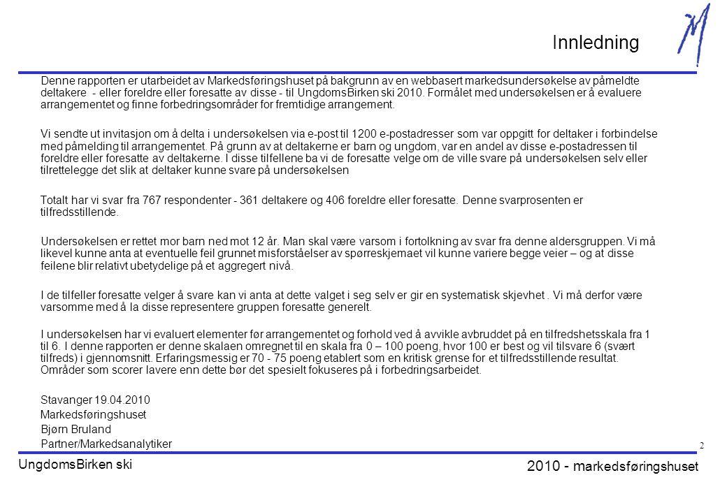 2010 - m arkedsføringshuset UngdomsBirken ski 3 Meget misfornøyd Spørsmål Hvor tilfreds er du med ….
