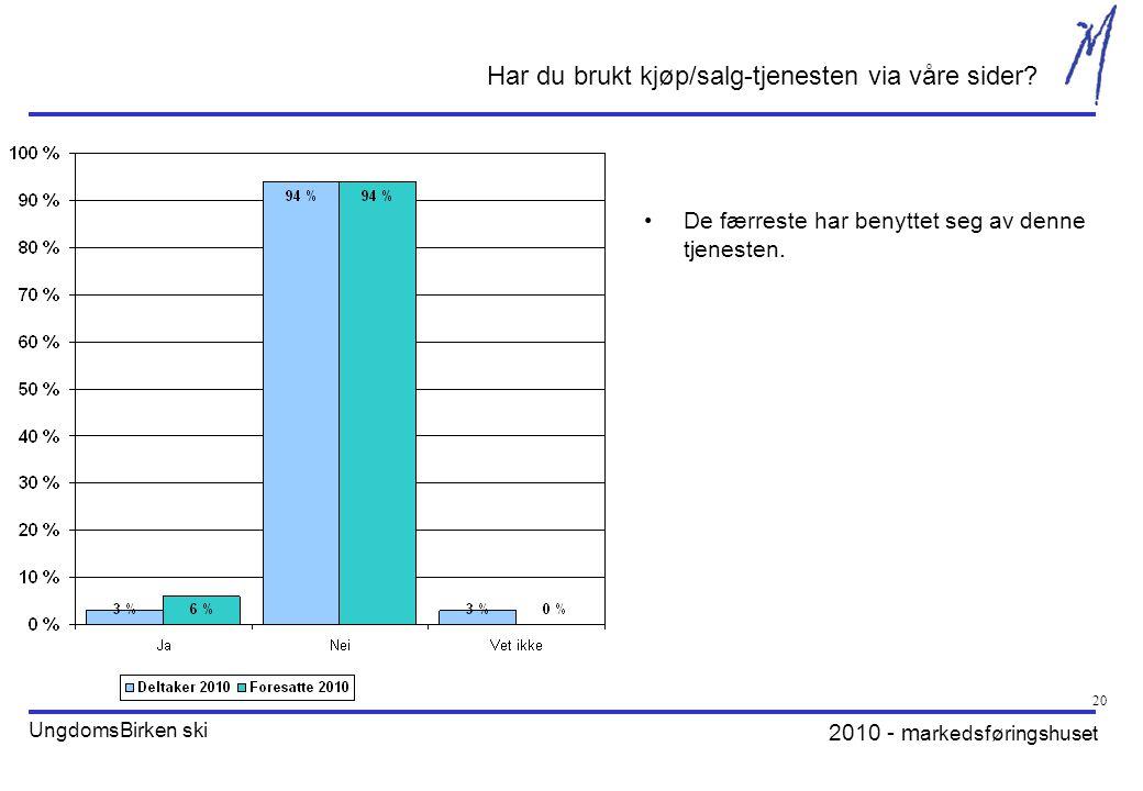 2010 - m arkedsføringshuset UngdomsBirken ski 20 Har du brukt kjøp/salg-tjenesten via våre sider.