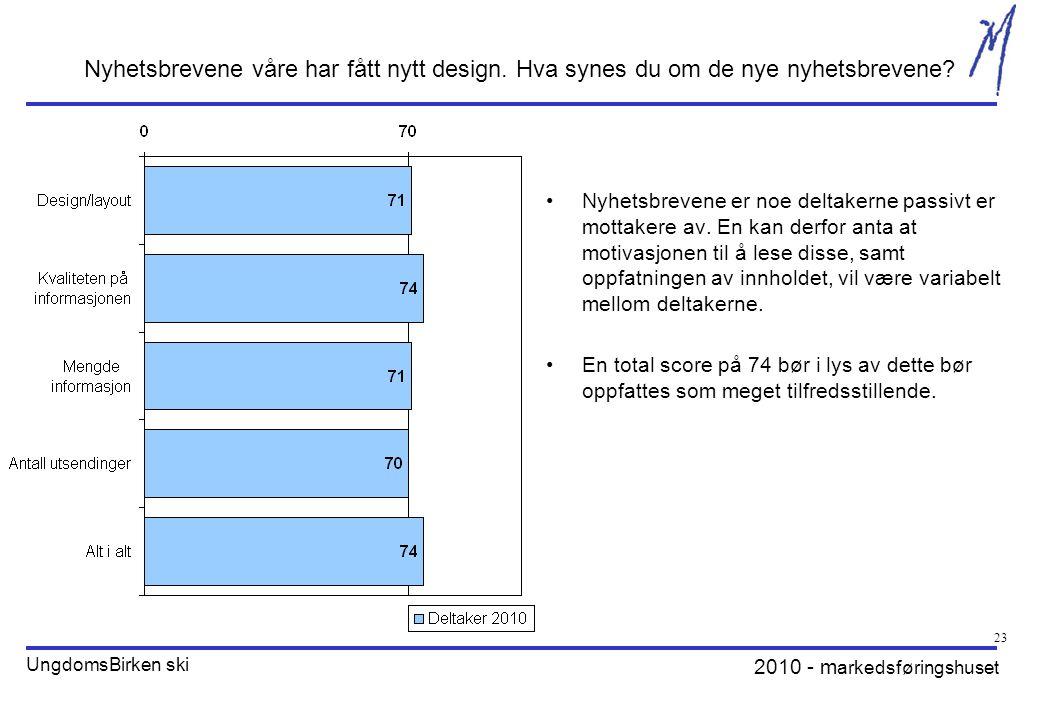 2010 - m arkedsføringshuset UngdomsBirken ski 23 Nyhetsbrevene våre har fått nytt design.