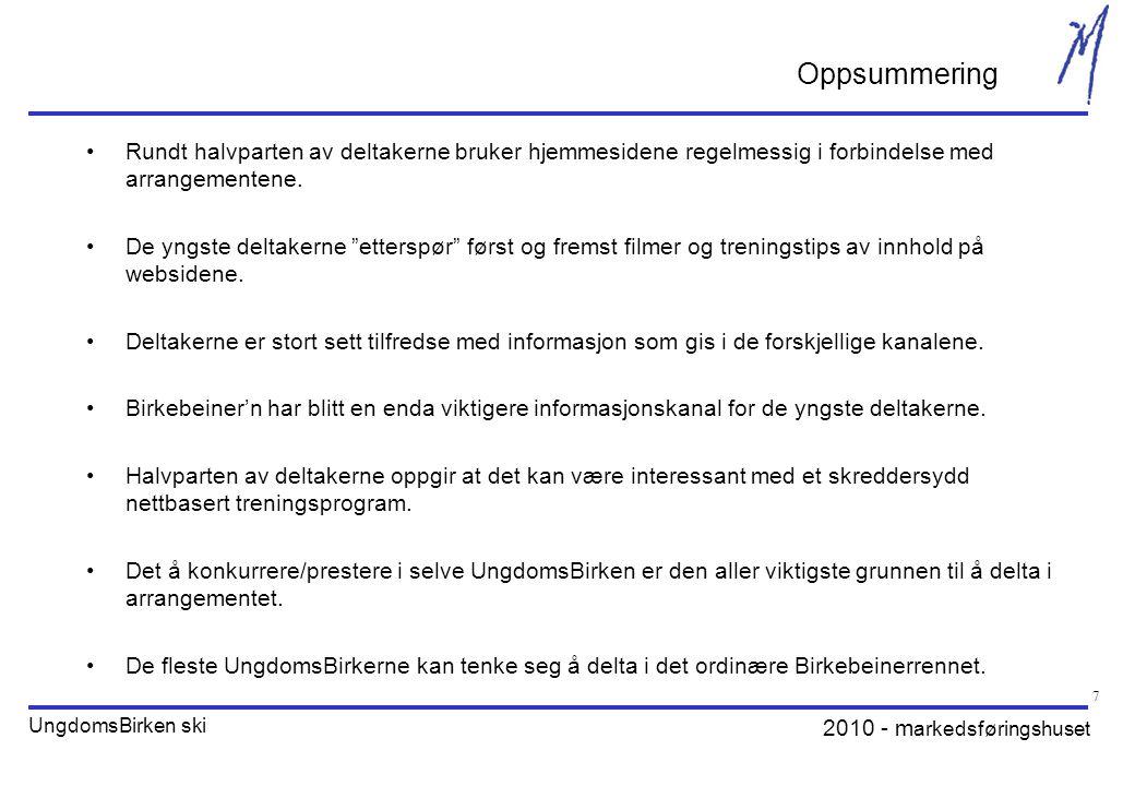 2010 - m arkedsføringshuset UngdomsBirken ski 7 Rundt halvparten av deltakerne bruker hjemmesidene regelmessig i forbindelse med arrangementene. De yn
