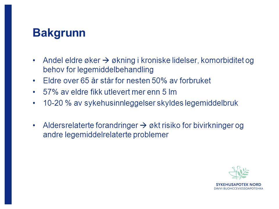 Bakgrunn Eldre får i stor grad uhensiktsmessige legemidler: Primærhelsetjenesten: ca 20 % Sykehjem: ca 30 % Sykehus: 24-57% Forebygging av legemiddelrelaterte problemer hos eldre vil spare den enkelte for unødig lidelse og gi stor samfunnsøkonomisk gevinst