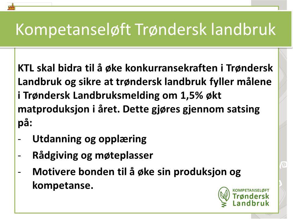 KTL skal bidra til å øke konkurransekraften i Trøndersk Landbruk og sikre at trøndersk landbruk fyller målene i Trøndersk Landbruksmelding om 1,5% økt matproduksjon i året.