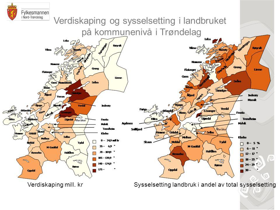 Verdiskaping og sysselsetting i landbruket på kommunenivå i Trøndelag Verdiskaping mill.