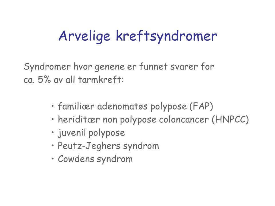Arvelige kreftsyndromer Syndromer hvor genene er funnet svarer for ca. 5% av all tarmkreft: familiær adenomatøs polypose (FAP) heriditær non polypose