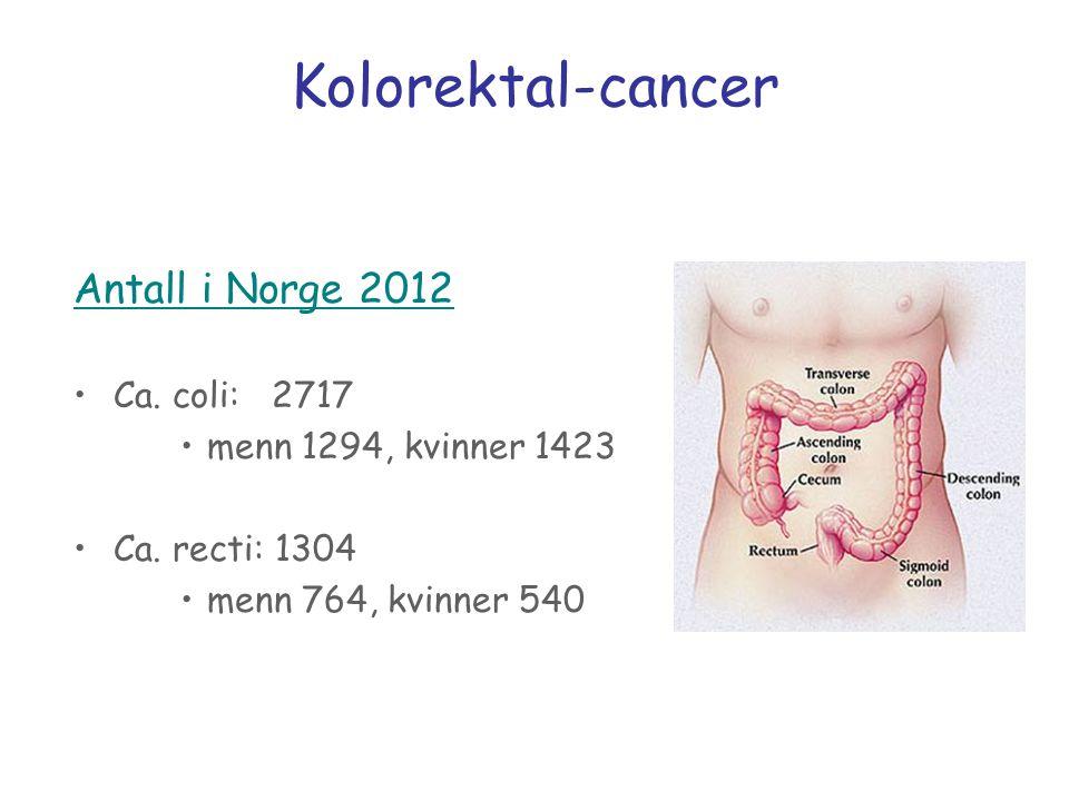 Kolorektal-cancer Antall i Norge 2012 Ca. coli: 2717 menn 1294, kvinner 1423 Ca. recti: 1304 menn 764, kvinner 540