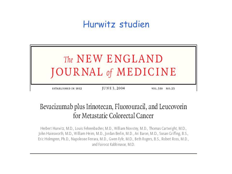 Hurwitz studien