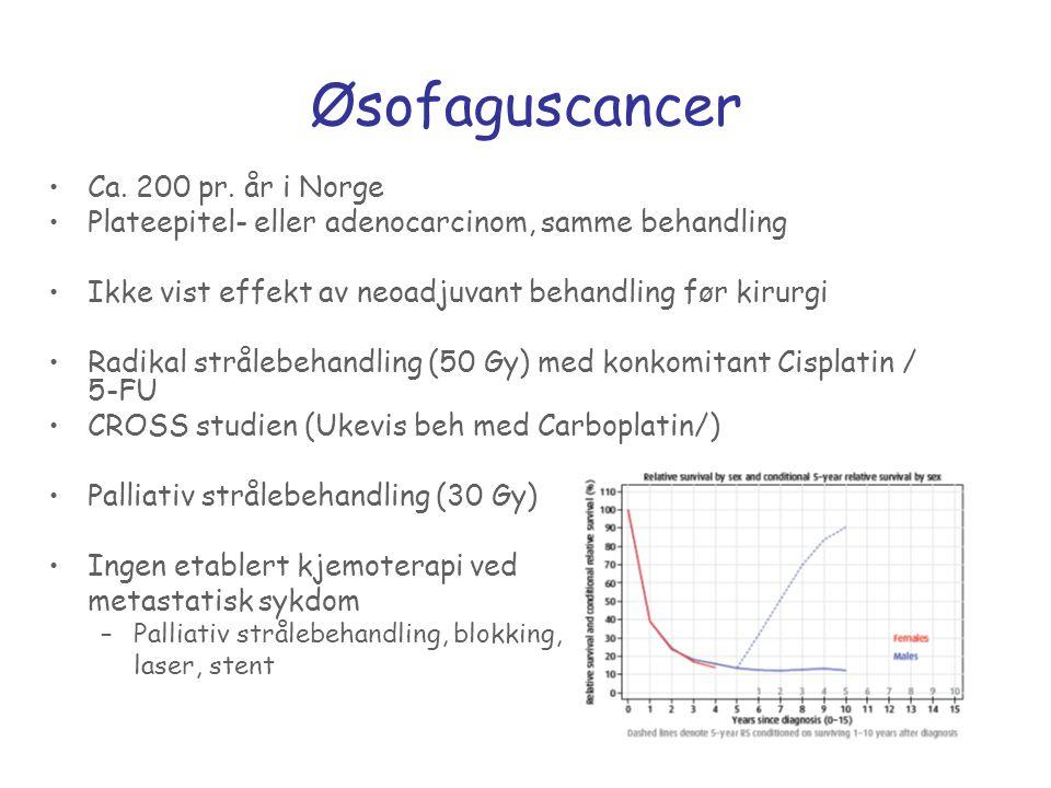 Øsofaguscancer Ca. 200 pr. år i Norge Plateepitel- eller adenocarcinom, samme behandling Ikke vist effekt av neoadjuvant behandling før kirurgi Radika