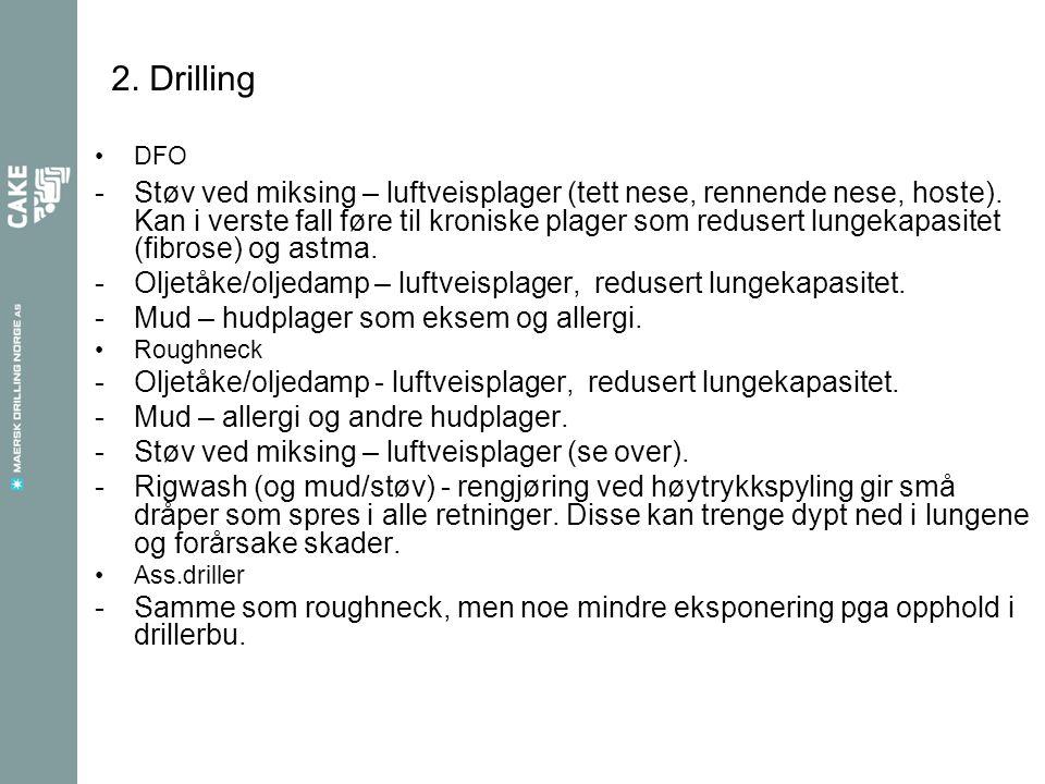 2. Drilling DFO -Støv ved miksing – luftveisplager (tett nese, rennende nese, hoste). Kan i verste fall føre til kroniske plager som redusert lungekap