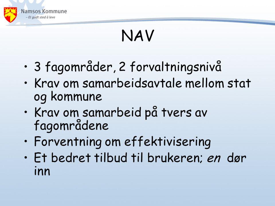 NAV 3 fagområder, 2 forvaltningsnivå Krav om samarbeidsavtale mellom stat og kommune Krav om samarbeid på tvers av fagområdene Forventning om effektivisering Et bedret tilbud til brukeren; en dør inn