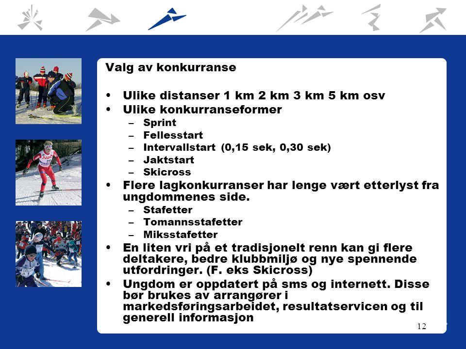 12 Valg av konkurranse Ulike distanser 1 km 2 km 3 km 5 km osv Ulike konkurranseformer –Sprint –Fellesstart –Intervallstart (0,15 sek, 0,30 sek) –Jaktstart –Skicross Flere lagkonkurranser har lenge vært etterlyst fra ungdommenes side.