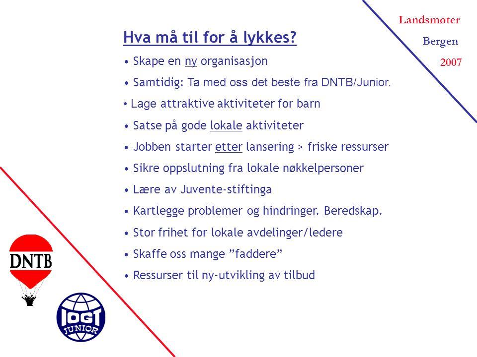 Landsmøter Bergen 2007 Hva må til for å lykkes.