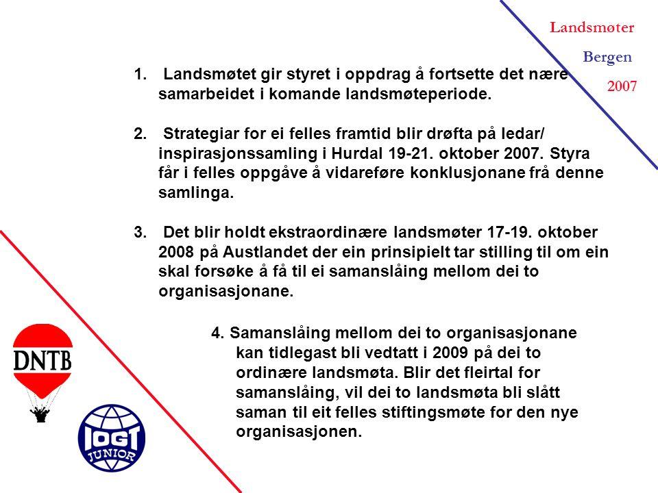 Landsmøter Bergen 2007 1.