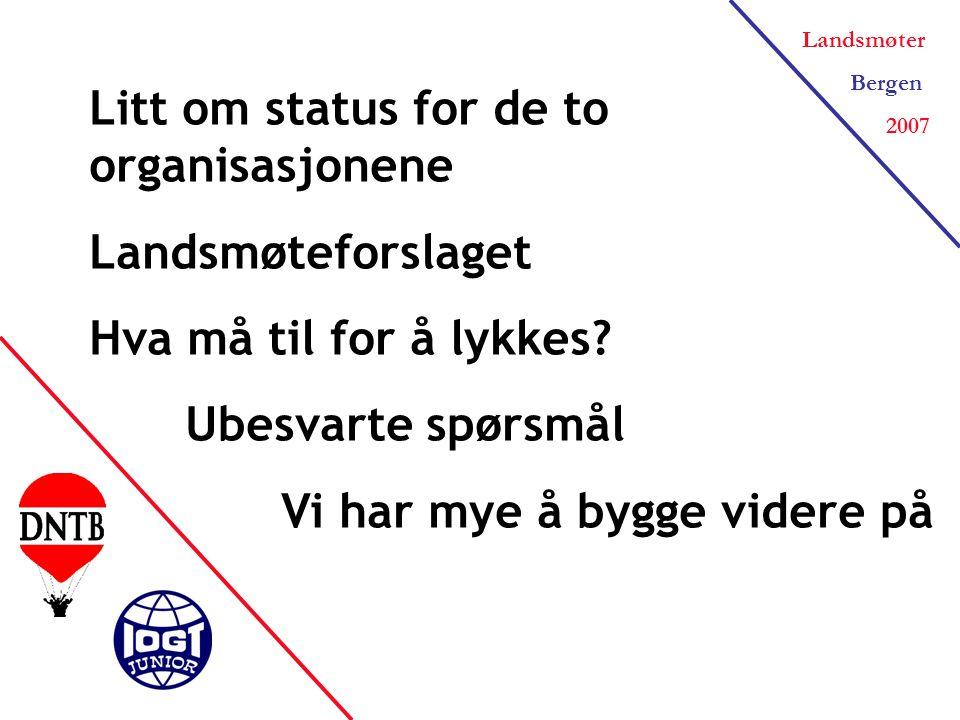 Landsmøter Bergen 2007 Litt om status for de to organisasjonene Landsmøteforslaget Hva må til for å lykkes.
