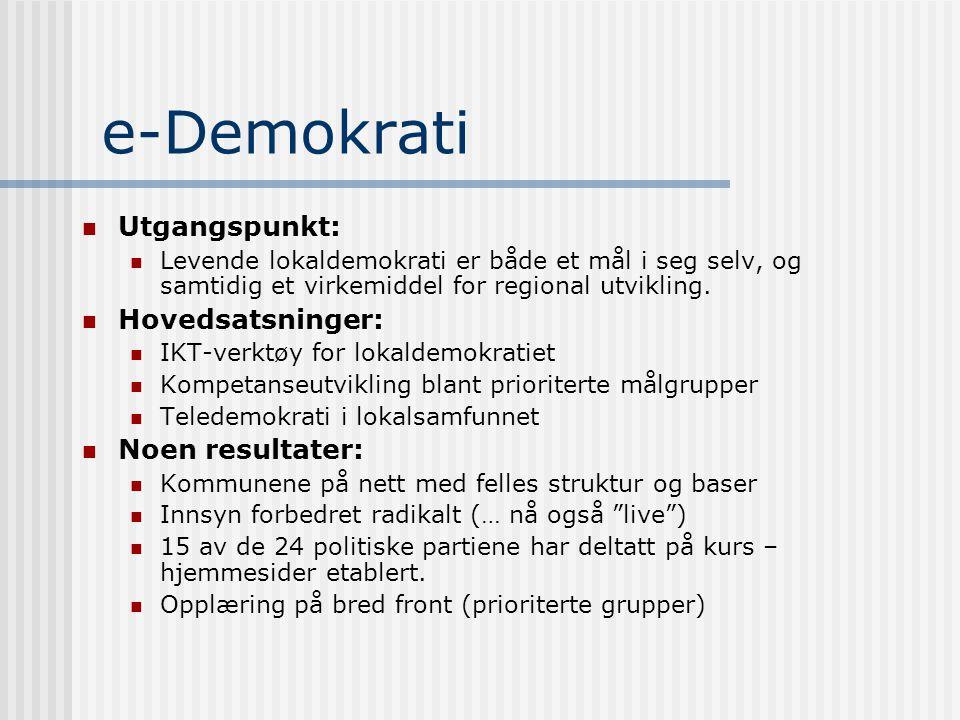 e-Demokrati