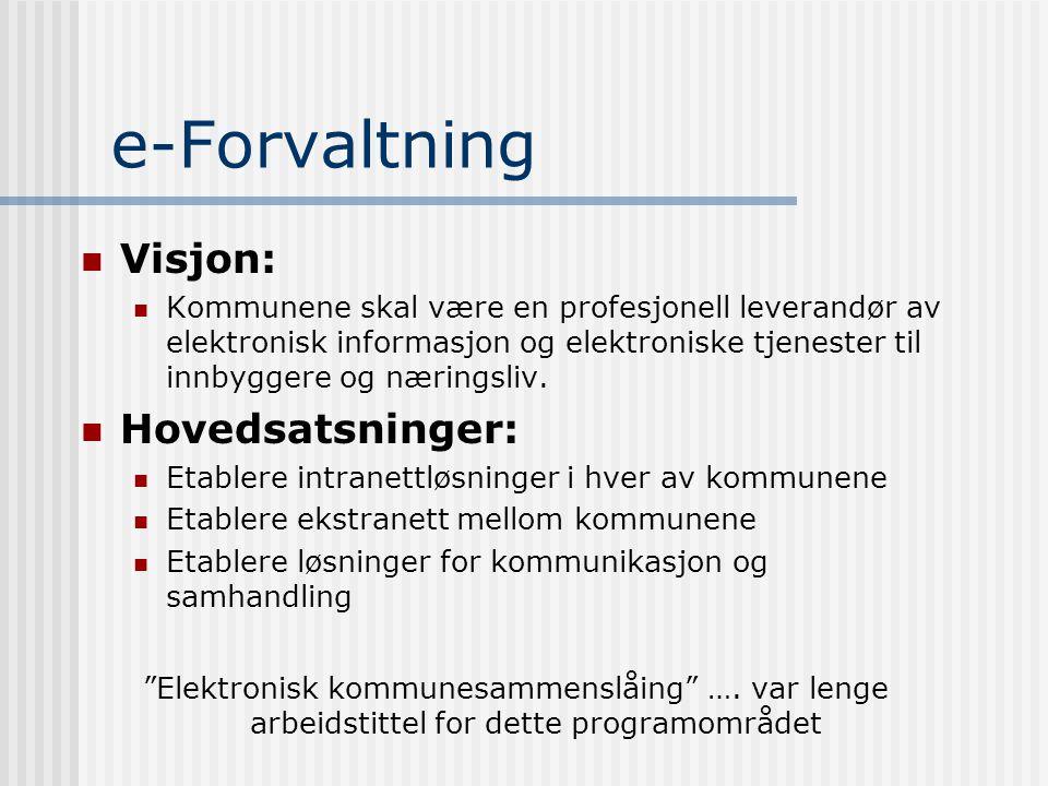 e-Forvaltning Interkommunalt samarbeid