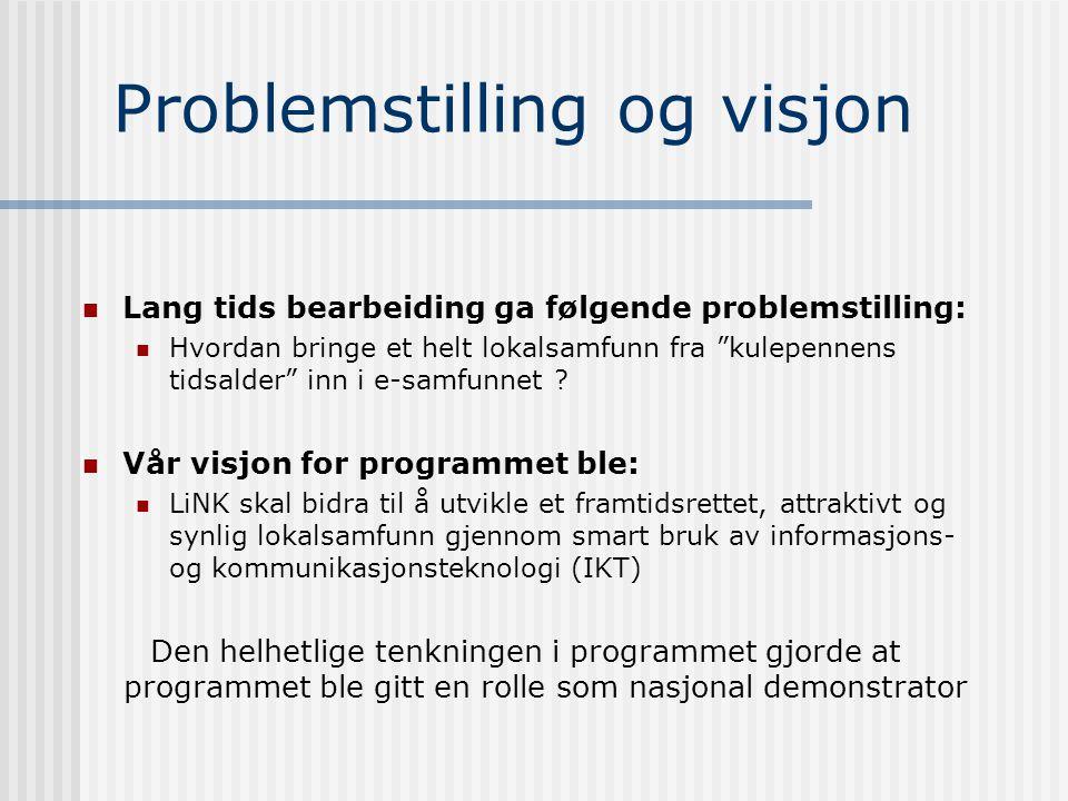 Historikk NoByKoM: Initiativ 1996 IKT-seminarer Regional plangruppe 27. mai 1998 Forstudie og forprosjekt Oppstart LiNK gjennomføringsprogram 24. sept
