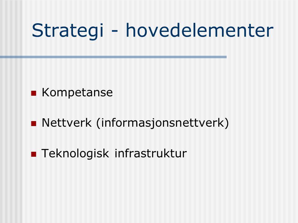 Hvem er LiNK? Initiativ fra næringsliv og kommuner i Kongsberg og Numedalregionen En omfattende regional dugnadsinnsats med mange aktører! Befolkning: