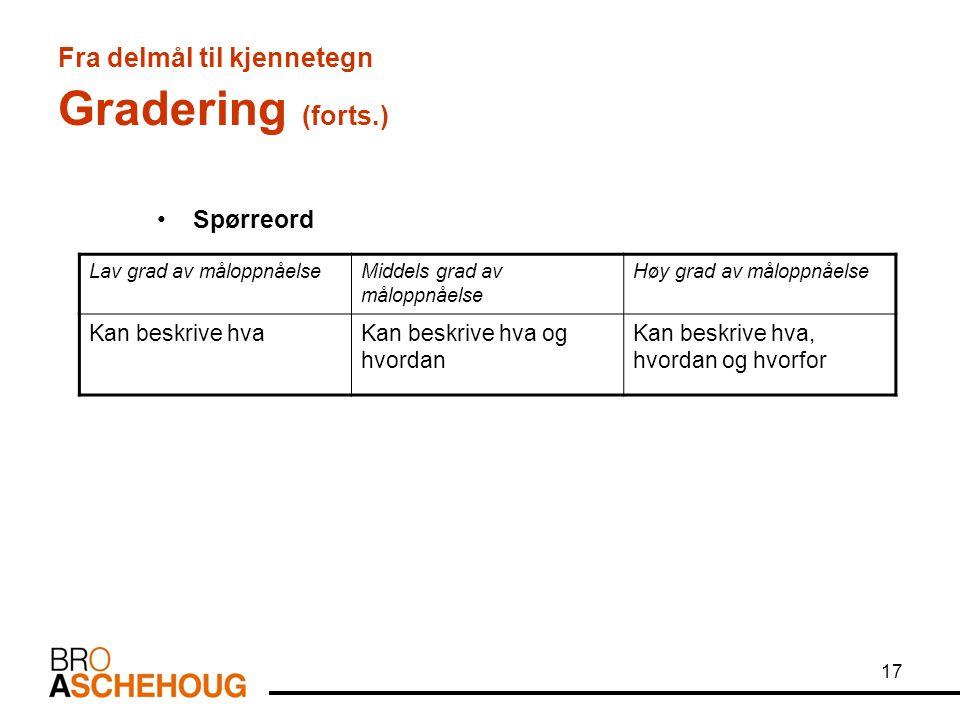 17 Fra delmål til kjennetegn Gradering (forts.) Spørreord Lav grad av måloppnåelseMiddels grad av måloppnåelse Høy grad av måloppnåelse Kan beskrive h