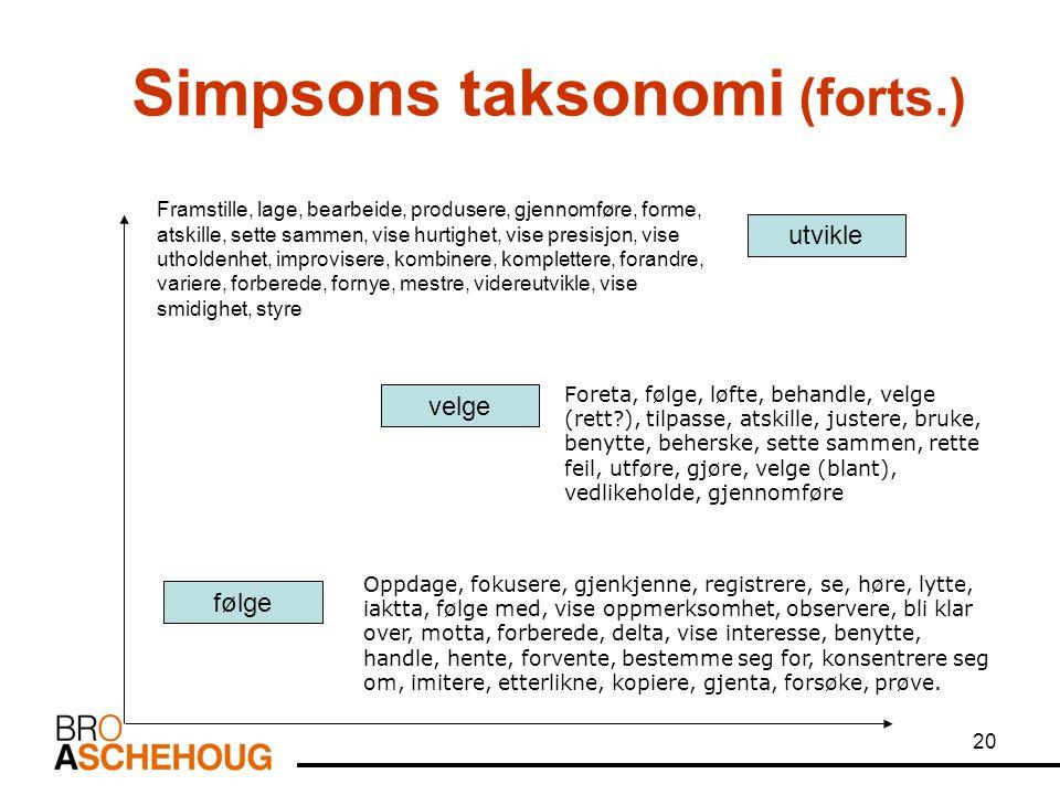 20 Simpsons taksonomi (forts.) følge velge Oppdage, fokusere, gjenkjenne, registrere, se, høre, lytte, iaktta, følge med, vise oppmerksomhet, observer