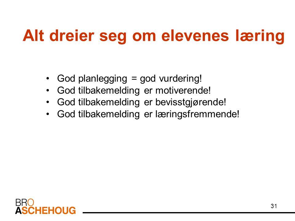 31 Alt dreier seg om elevenes læring God planlegging = god vurdering! God tilbakemelding er motiverende! God tilbakemelding er bevisstgjørende! God ti