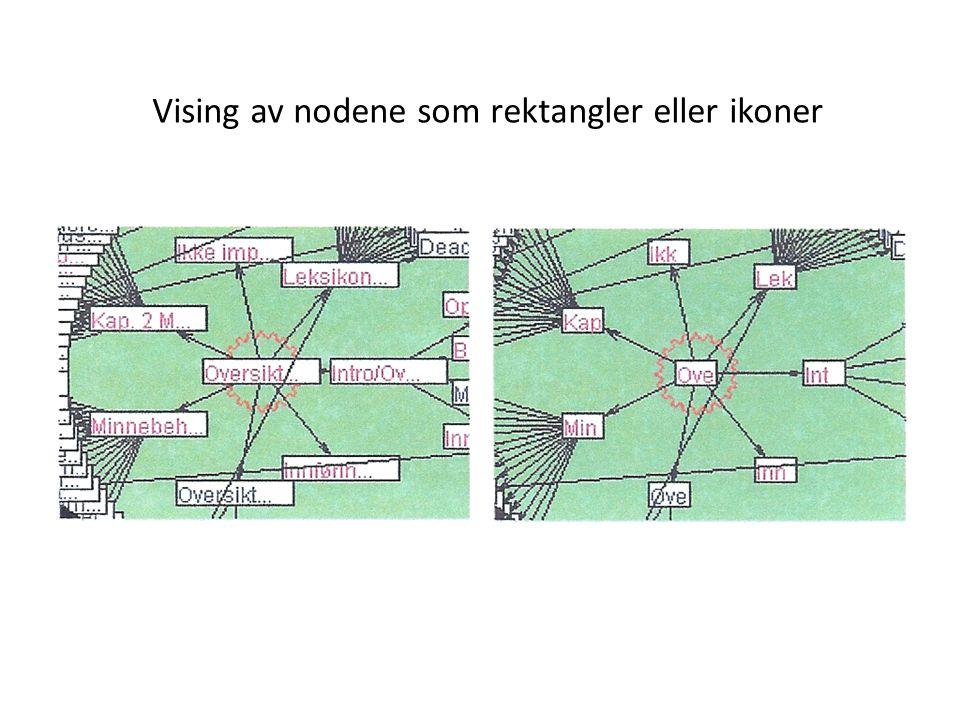 Vising av nodene som rektangler eller ikoner