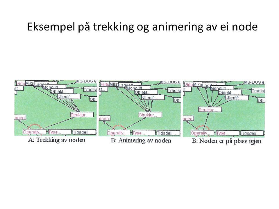 Eksempel på trekking og animering av ei node