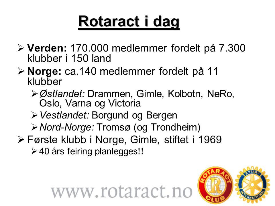 Rotaract i dag  Verden: 170.000 medlemmer fordelt på 7.300 klubber i 150 land  Norge: ca.140 medlemmer fordelt på 11 klubber  Østlandet: Drammen, Gimle, Kolbotn, NeRo, Oslo, Varna og Victoria  Vestlandet: Borgund og Bergen  Nord-Norge: Tromsø (og Trondheim)  Første klubb i Norge, Gimle, stiftet i 1969  40 års feiring planlegges!!