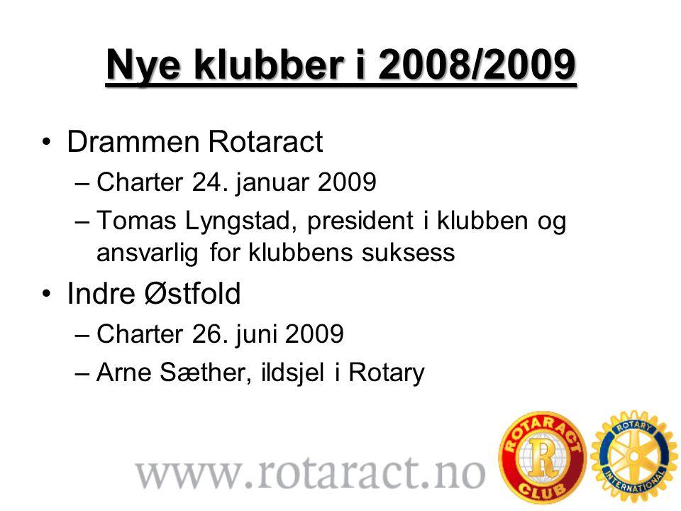 Nye klubber i 2008/2009 Drammen Rotaract –Charter 24.