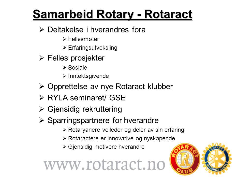 Hva gir ett medlemskap i Rotaract.