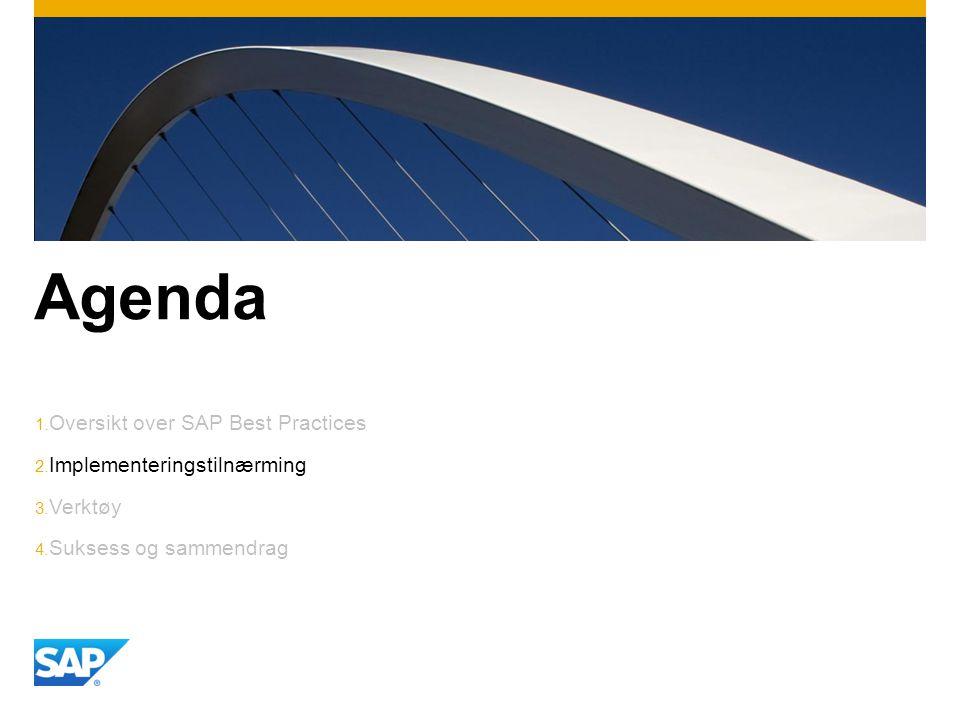 ©2011 SAP AG.Med enerett.9 Bruk av SAP Best Practices involverer fem basistrinn 5.