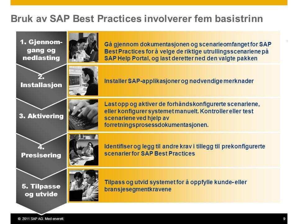 ©2011 SAP AG. Med enerett.9 Bruk av SAP Best Practices involverer fem basistrinn 5. Tilpasse og utvide 4. Presisering 3. Aktivering 2. Installasjon 1.