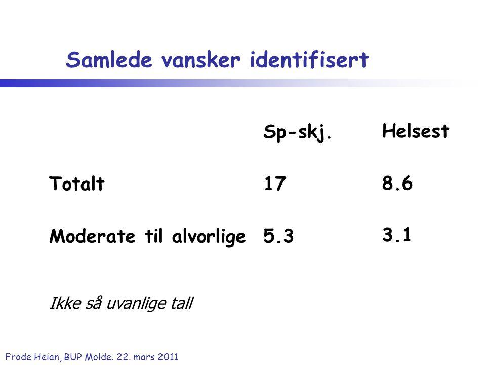 Frode Heian, BUP Molde. 22. mars 2011 Samlede vansker identifisert Sp-skj. Totalt17 Moderate til alvorlige5.3 Helsest 8.6 3.1 Ikke så uvanlige tall