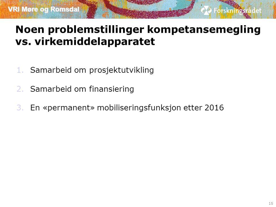 VRI Møre og Romsdal Noen problemstillinger kompetansemegling vs.