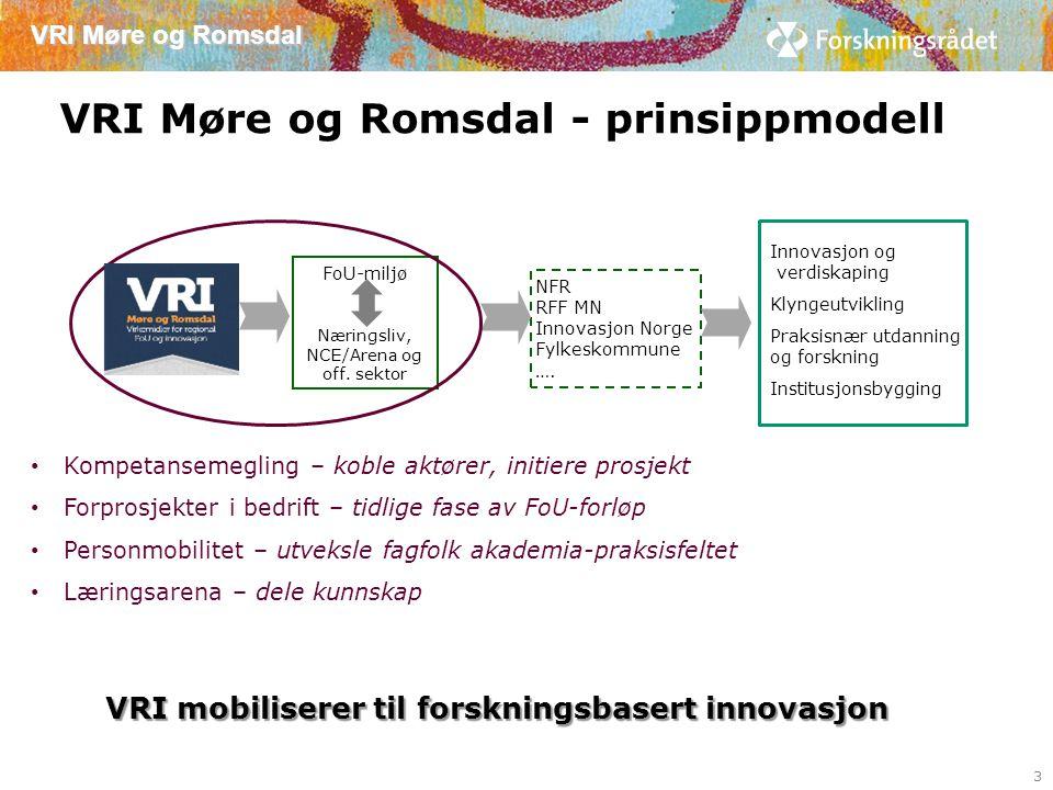 VRI Møre og Romsdal VRI Møre og Romsdal - prinsippmodell 3 VRI mobiliserer til forskningsbasert innovasjon NFR RFF MN Innovasjon Norge Fylkeskommune ….
